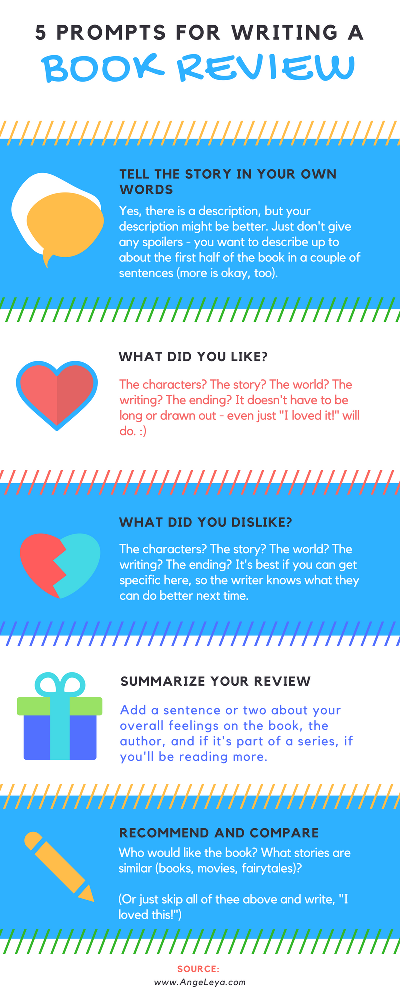 How to Write a Book Review Infographic | www.angeleya.com